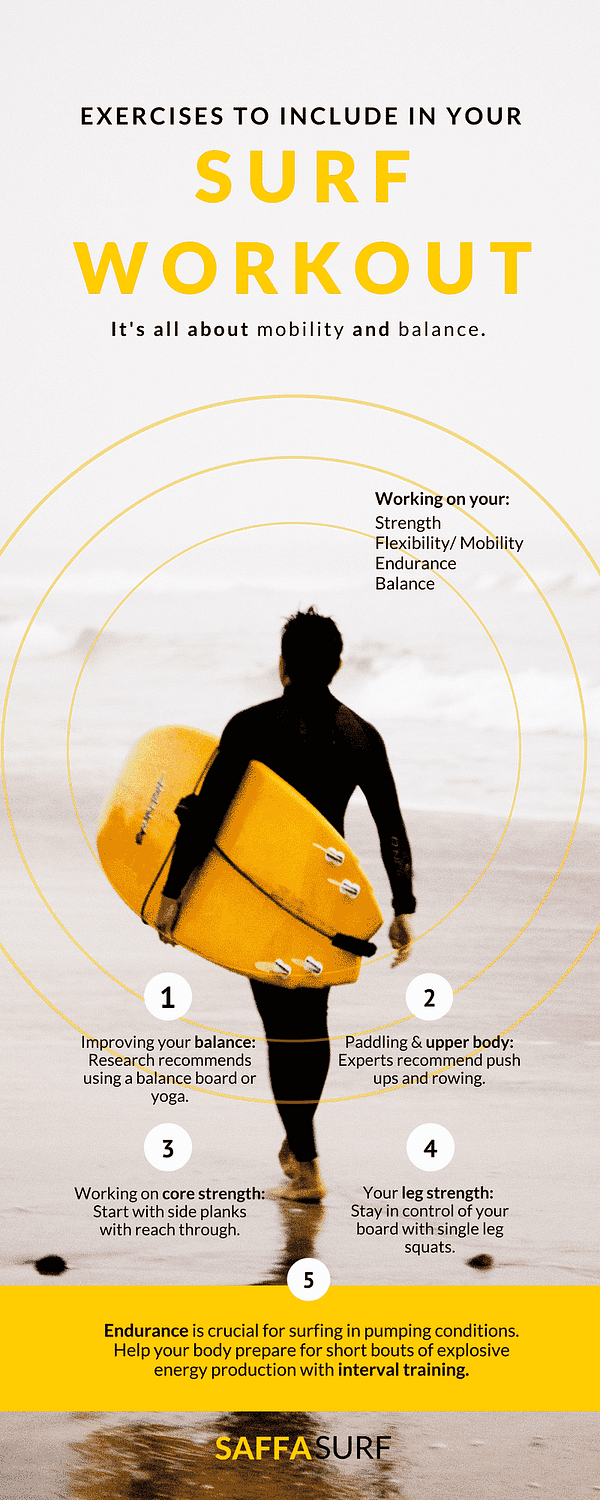 Surf workout infographic explains easiest way to keep high mobility and balance.